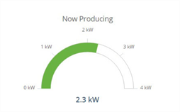 SunPower monitor
