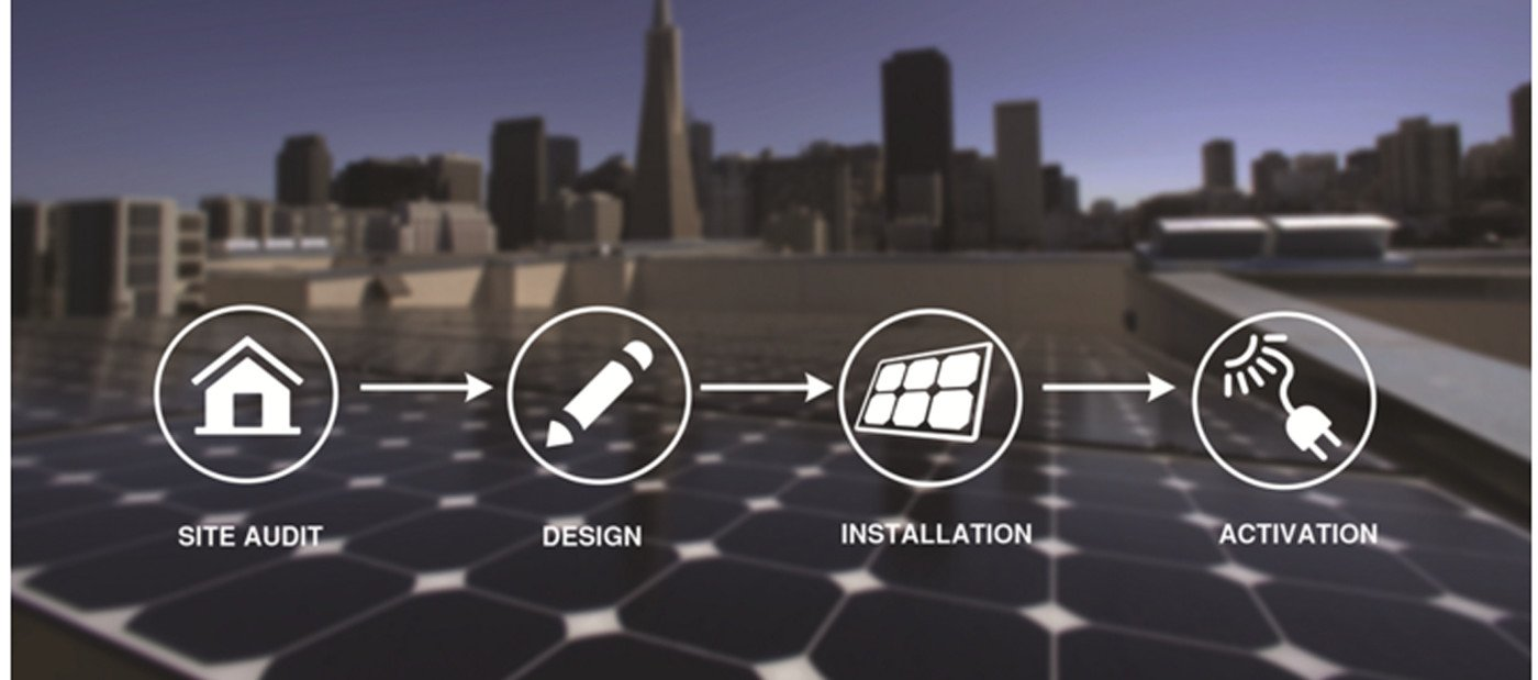 Commercial Solar Installation Process